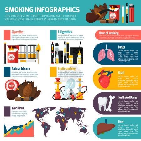 Smoking Infographics Flat Template
