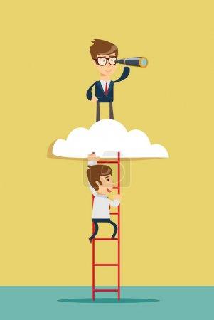 企业领导向量概念